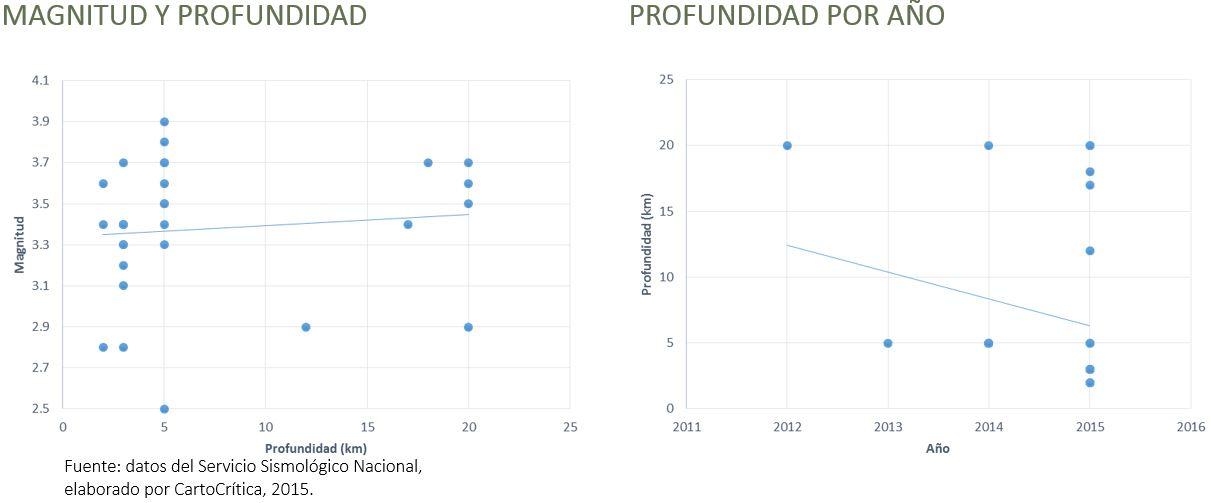 19.3 Burro Picachos